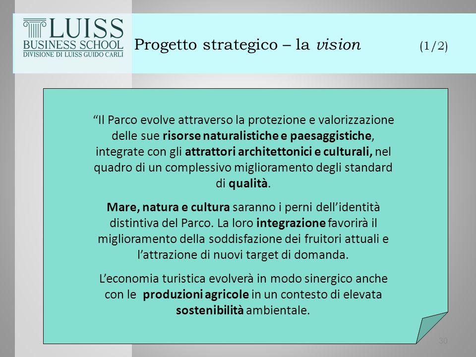 """30 Progetto strategico – la vision (1/2) """"Il Parco evolve attraverso la protezione e valorizzazione delle sue risorse naturalistiche e paesaggistiche,"""
