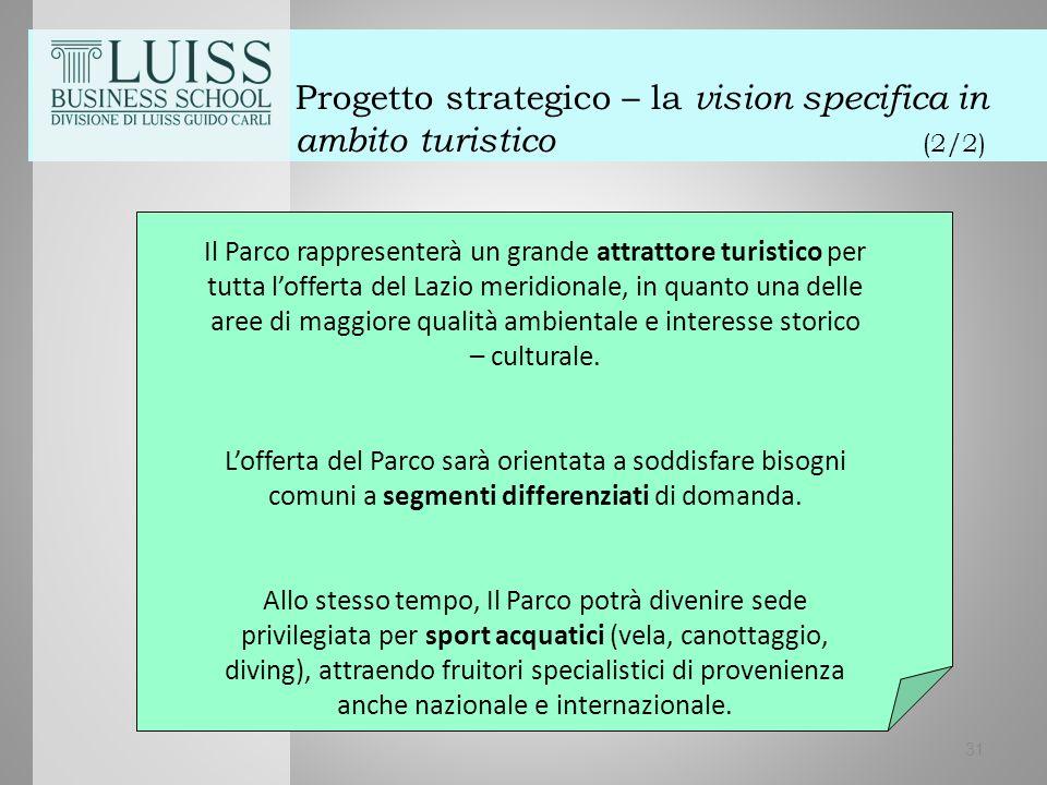 31 Progetto strategico – la vision specifica in ambito turistico (2/2) Il Parco rappresenterà un grande attrattore turistico per tutta l'offerta del L