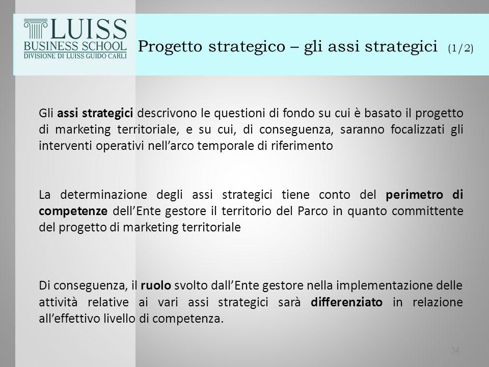 34 Progetto strategico – gli assi strategici (1/2) Gli assi strategici descrivono le questioni di fondo su cui è basato il progetto di marketing terri
