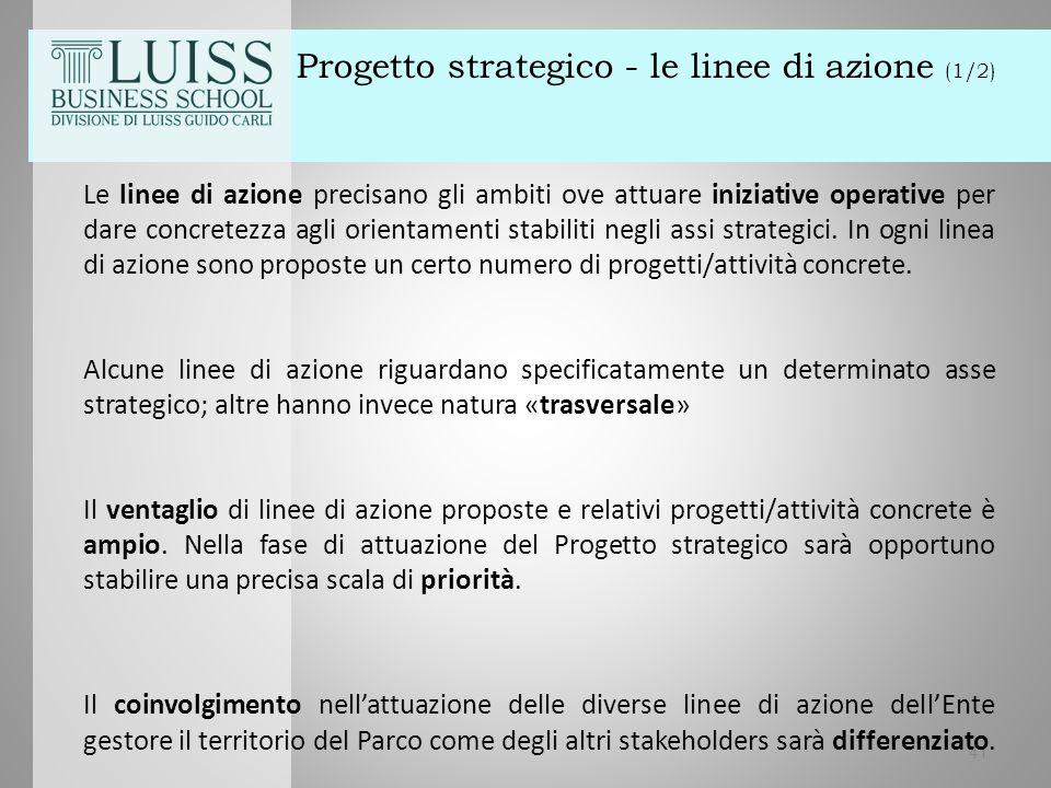 41 Progetto strategico - le linee di azione (1/2) Le linee di azione precisano gli ambiti ove attuare iniziative operative per dare concretezza agli orientamenti stabiliti negli assi strategici.
