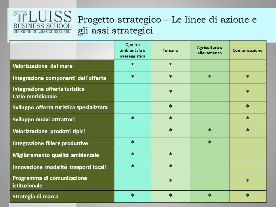 43 Progetto strategico – Le linee di azione e gli assi strategici Qualit à ambientale e paesaggistica Turismo Agricoltura e allevamento Comunicazione
