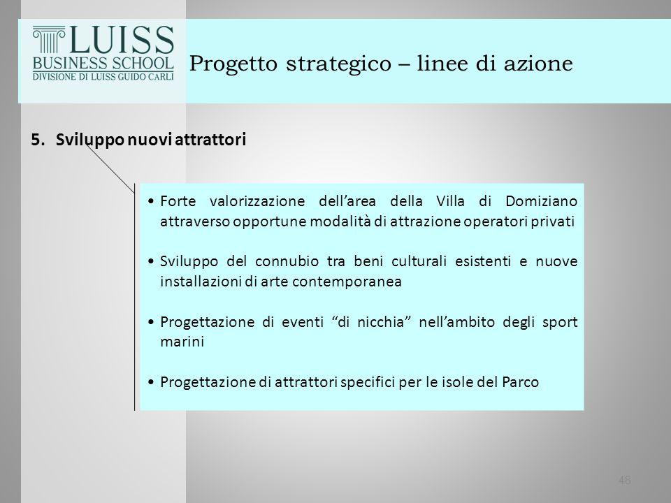 48 Progetto strategico – linee di azione 5.Sviluppo nuovi attrattori Forte valorizzazione dell'area della Villa di Domiziano attraverso opportune moda