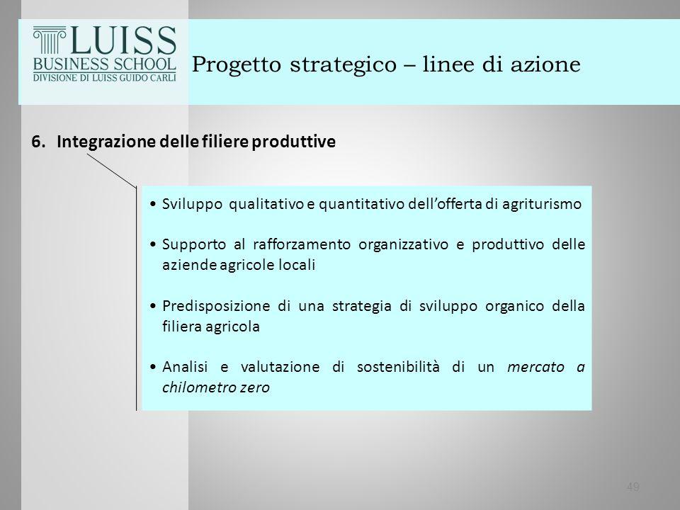 49 Progetto strategico – linee di azione 6.Integrazione delle filiere produttive Sviluppo qualitativo e quantitativo dell'offerta di agriturismo Suppo