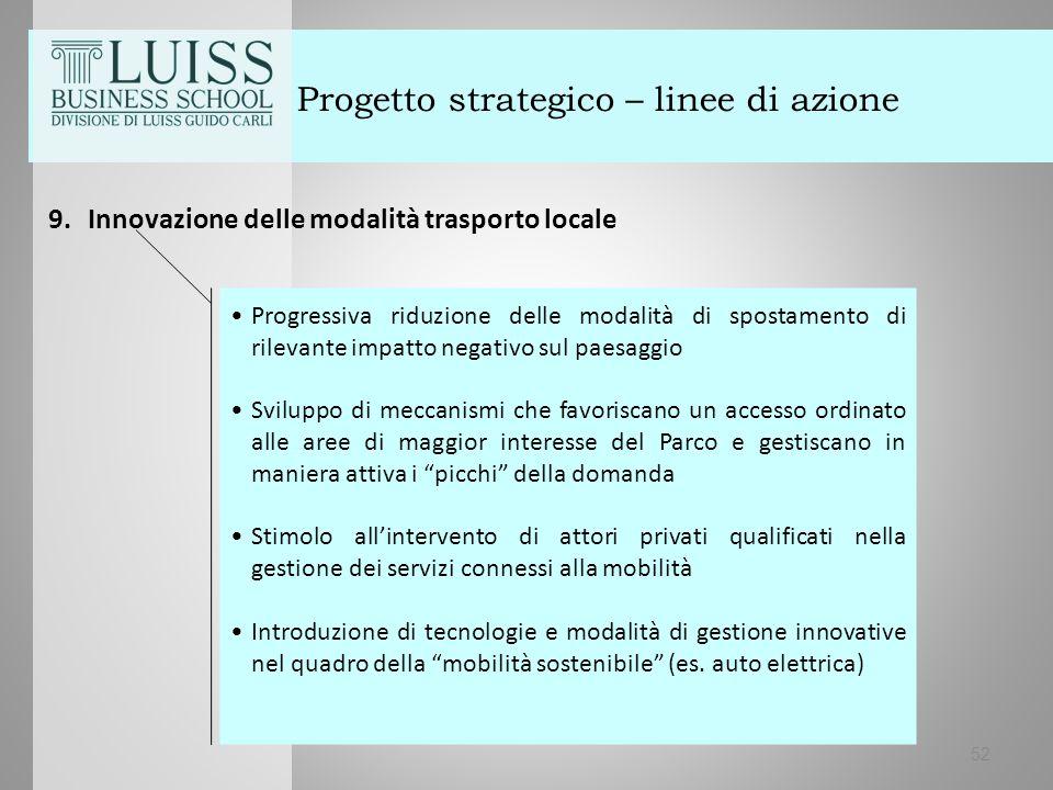 52 Progetto strategico – linee di azione 9.Innovazione delle modalità trasporto locale Progressiva riduzione delle modalità di spostamento di rilevant