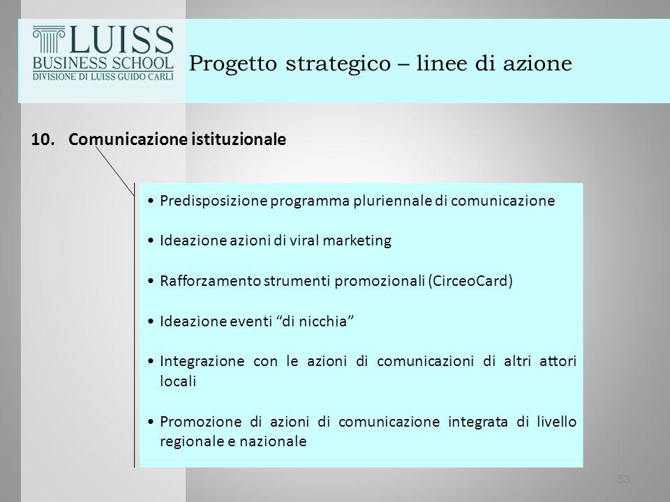 53 Progetto strategico – linee di azione 10. Comunicazione istituzionale Predisposizione programma pluriennale di comunicazione Ideazione azioni di vi