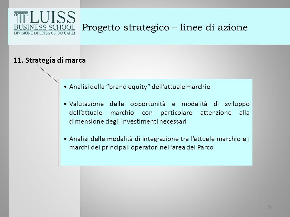 """54 Progetto strategico – linee di azione 11. Strategia di marca Analisi della """"brand equity"""" dell'attuale marchio Valutazione delle opportunità e moda"""