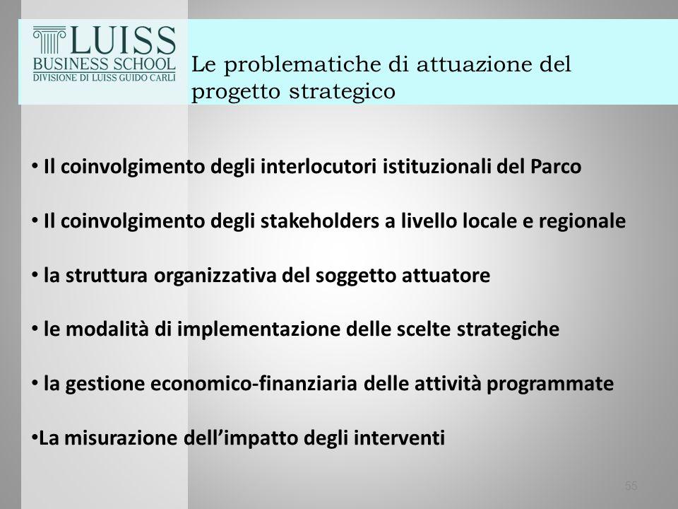 55 Le problematiche di attuazione del progetto strategico Il coinvolgimento degli interlocutori istituzionali del Parco Il coinvolgimento degli stakeh