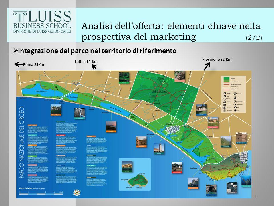 Analisi dell'offerta: elementi chiave nella prospettiva del marketing (2/2)  Integrazione del parco nel territorio di riferimento 9 Roma 85Km Frosino