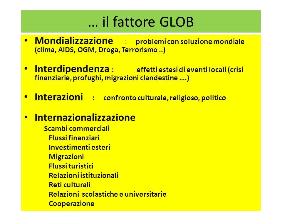 … il fattore GLOB Mondializzazione : problemi con soluzione mondiale (clima, AIDS, OGM, Droga, Terrorismo..) Interdipendenza : effetti estesi di event