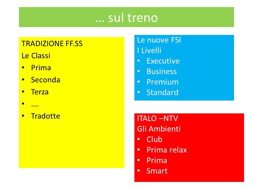 … sul treno TRADIZIONE FF.SS Le Classi Prima Seconda Terza …. Tradotte Le nuove FSI I Livelli Executive Business Premium Standard ITALO –NTV Gli Ambie