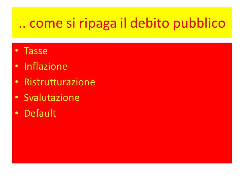 .. come si ripaga il debito pubblico Tasse Inflazione Ristrutturazione Svalutazione Default