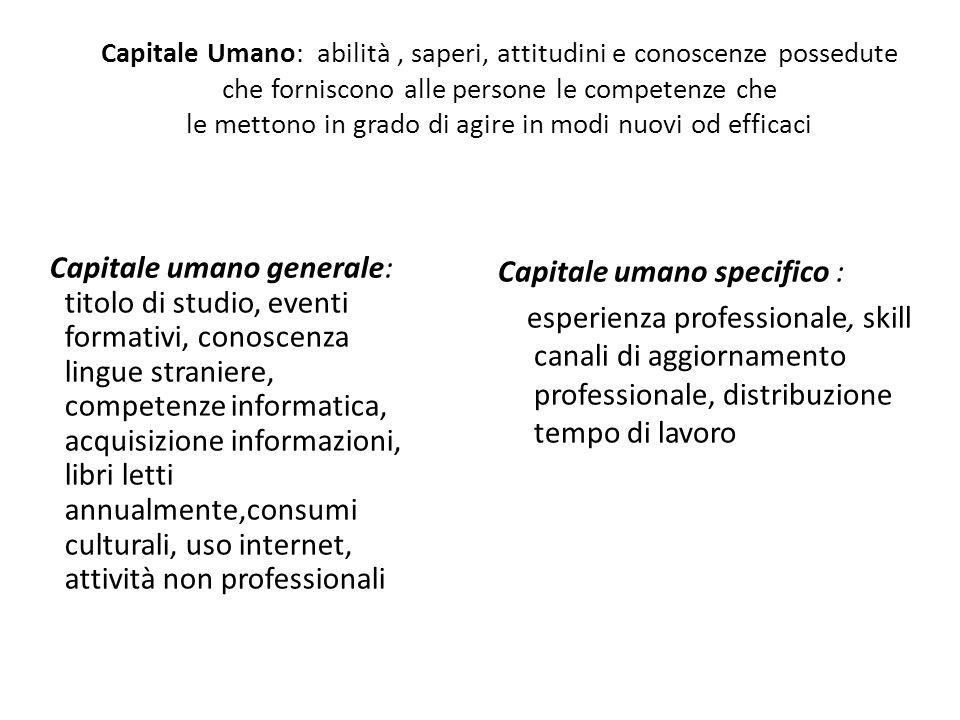 Capitale Umano: abilità, saperi, attitudini e conoscenze possedute che forniscono alle persone le competenze che le mettono in grado di agire in modi