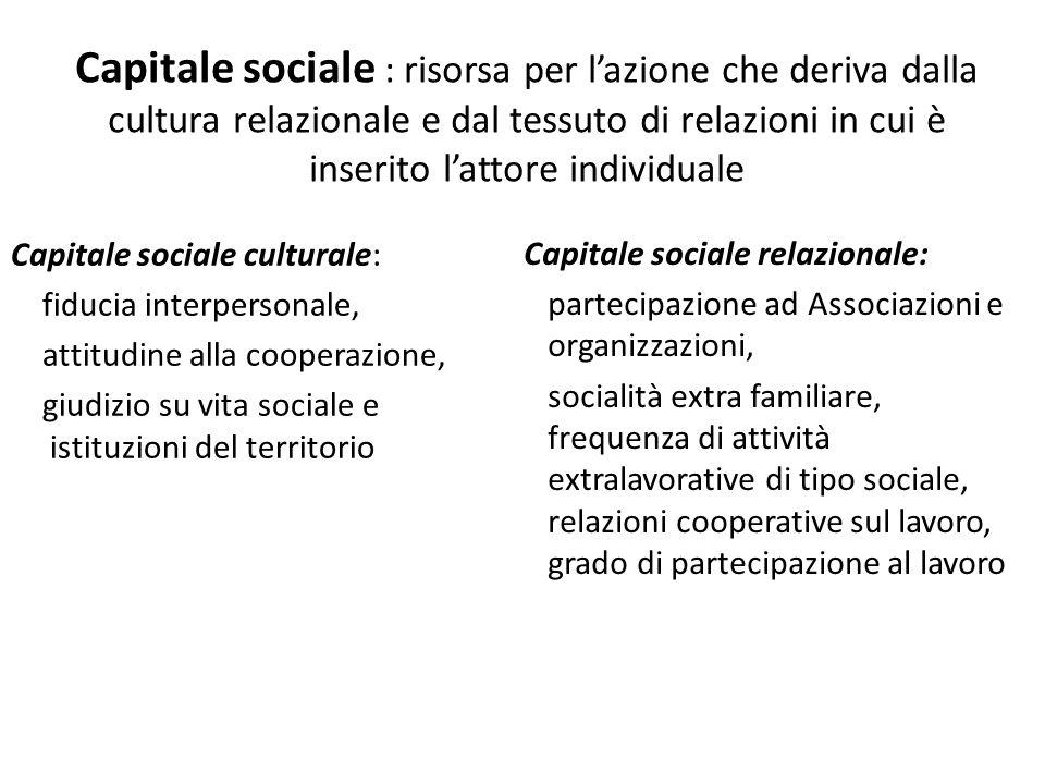 Capitale sociale : risorsa per l'azione che deriva dalla cultura relazionale e dal tessuto di relazioni in cui è inserito l'attore individuale Capital