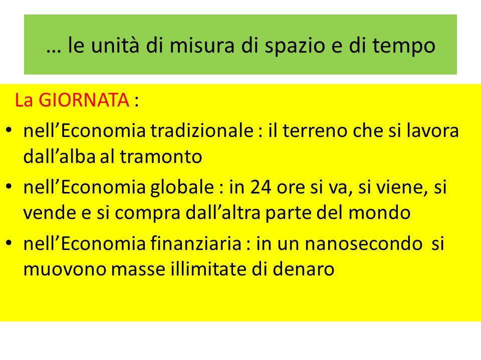 … le unità di misura di spazio e di tempo La GIORNATA : nell'Economia tradizionale : il terreno che si lavora dall'alba al tramonto nell'Economia globale : in 24 ore si va, si viene, si vende e si compra dall'altra parte del mondo nell'Economia finanziaria : in un nanosecondo si muovono masse illimitate di denaro
