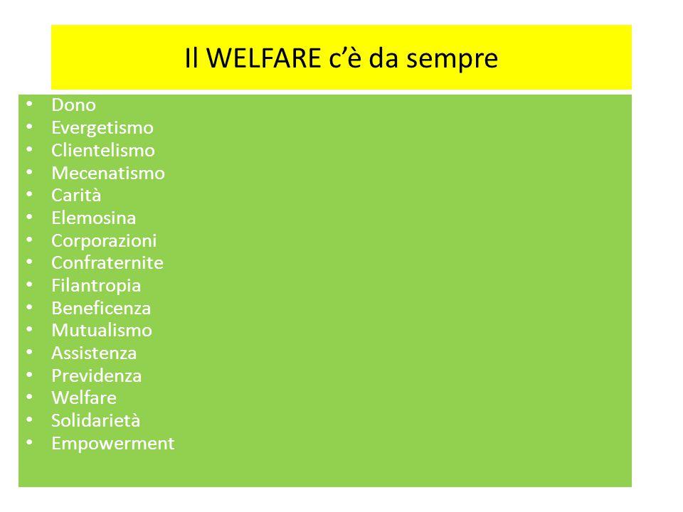Il WELFARE c'è da sempre Dono Evergetismo Clientelismo Mecenatismo Carità Elemosina Corporazioni Confraternite Filantropia Beneficenza Mutualismo Assi