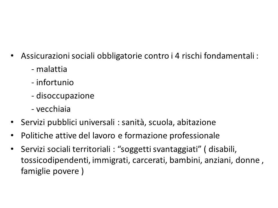 Assicurazioni sociali obbligatorie contro i 4 rischi fondamentali : - malattia - infortunio - disoccupazione - vecchiaia Servizi pubblici universali :