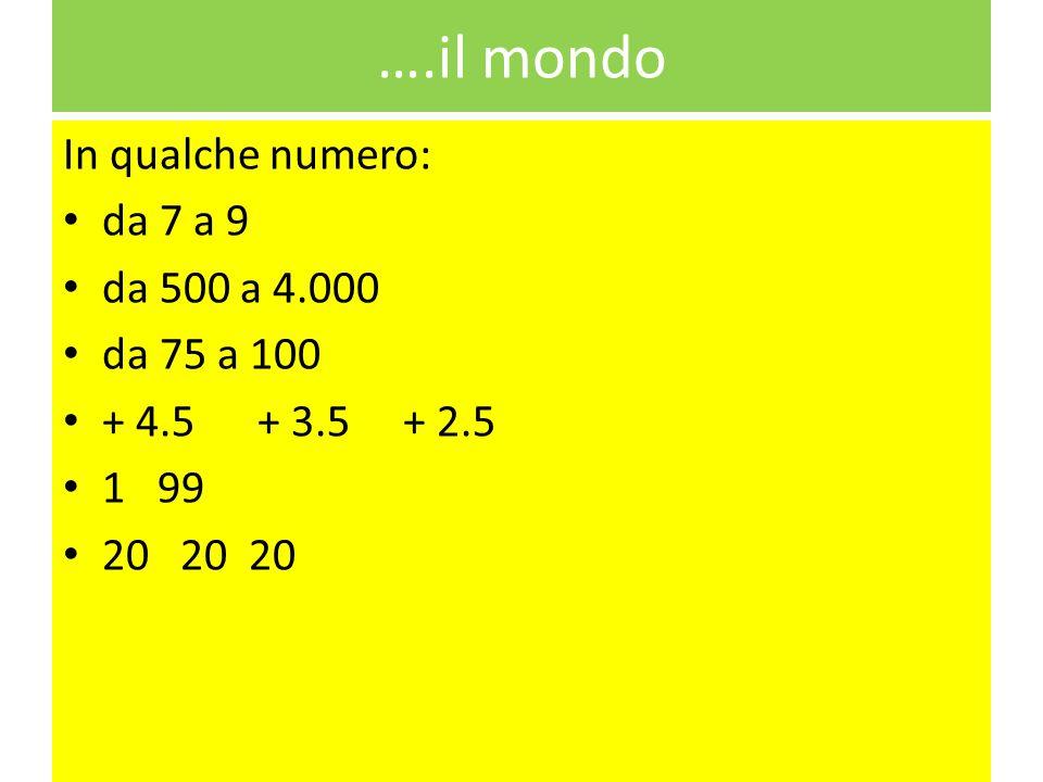 ….il mondo In qualche numero: da 7 a 9 da 500 a 4.000 da 75 a 100 + 4.5 + 3.5 + 2.5 1 99 20 20 20