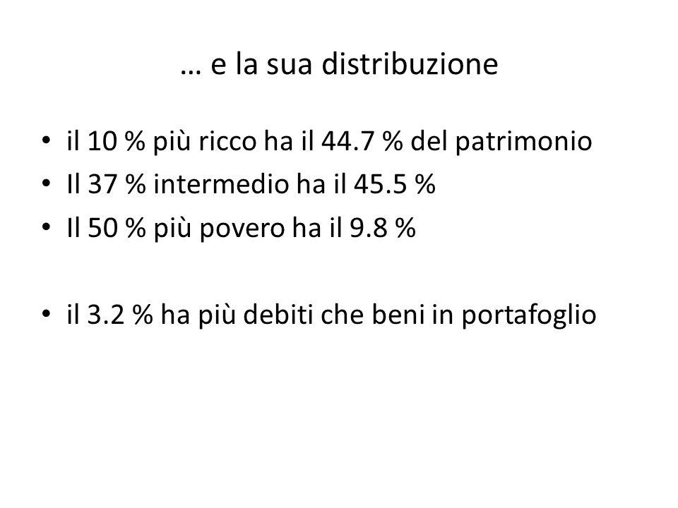 … e la sua distribuzione il 10 % più ricco ha il 44.7 % del patrimonio Il 37 % intermedio ha il 45.5 % Il 50 % più povero ha il 9.8 % il 3.2 % ha più debiti che beni in portafoglio
