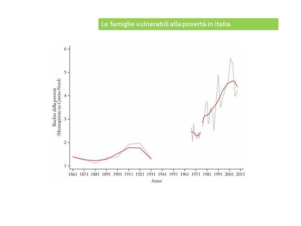Le famiglie vulnerabili alla povertà in Italia