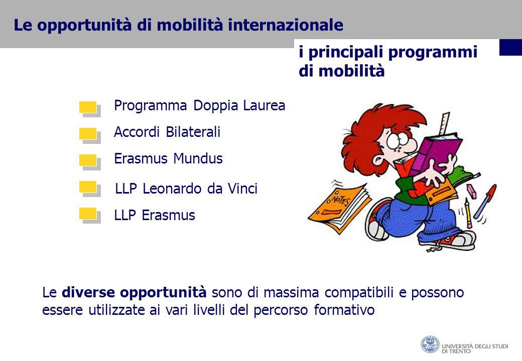 Erasmus Mundus Programma Doppia Laurea Accordi Bilaterali LLP Leonardo da Vinci Le opportunità di mobilità internazionale i principali programmi di mobilità Le diverse opportunità sono di massima compatibili e possono essere utilizzate ai vari livelli del percorso formativo LLP Erasmus