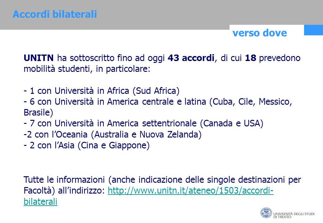 verso dove Accordi bilaterali UNITN ha sottoscritto fino ad oggi 43 accordi, di cui 18 prevedono mobilità studenti, in particolare: - 1 con Università in Africa (Sud Africa) - 6 con Università in America centrale e latina (Cuba, Cile, Messico, Brasile) - 7 con Università in America settentrionale (Canada e USA) -2 con l'Oceania (Australia e Nuova Zelanda) - 2 con l'Asia (Cina e Giappone) Tutte le informazioni (anche indicazione delle singole destinazioni per Facoltà) all'indirizzo: http://www.unitn.it/ateneo/1503/accordi- bilateralihttp://www.unitn.it/ateneo/1503/accordi- bilaterali