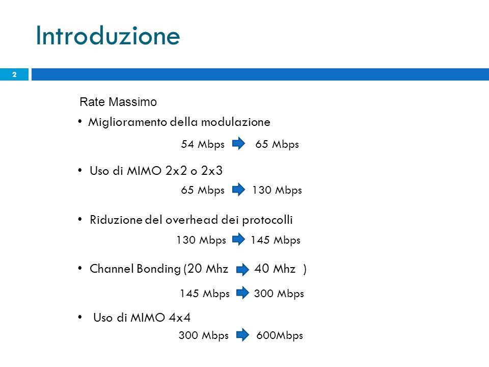 Miglioramento della modulazione Uso di MIMO 2x2 o 2x3 Riduzione del overhead dei protocolli Channel Bonding (20 Mhz 40 Mhz ) Uso di MIMO 4x4 300 Mbps 600Mbps 145 Mbps 300 Mbps 130 Mbps 145 Mbps 65 Mbps 130 Mbps 54 Mbps 65 Mbps Introduzione Rate Massimo 2