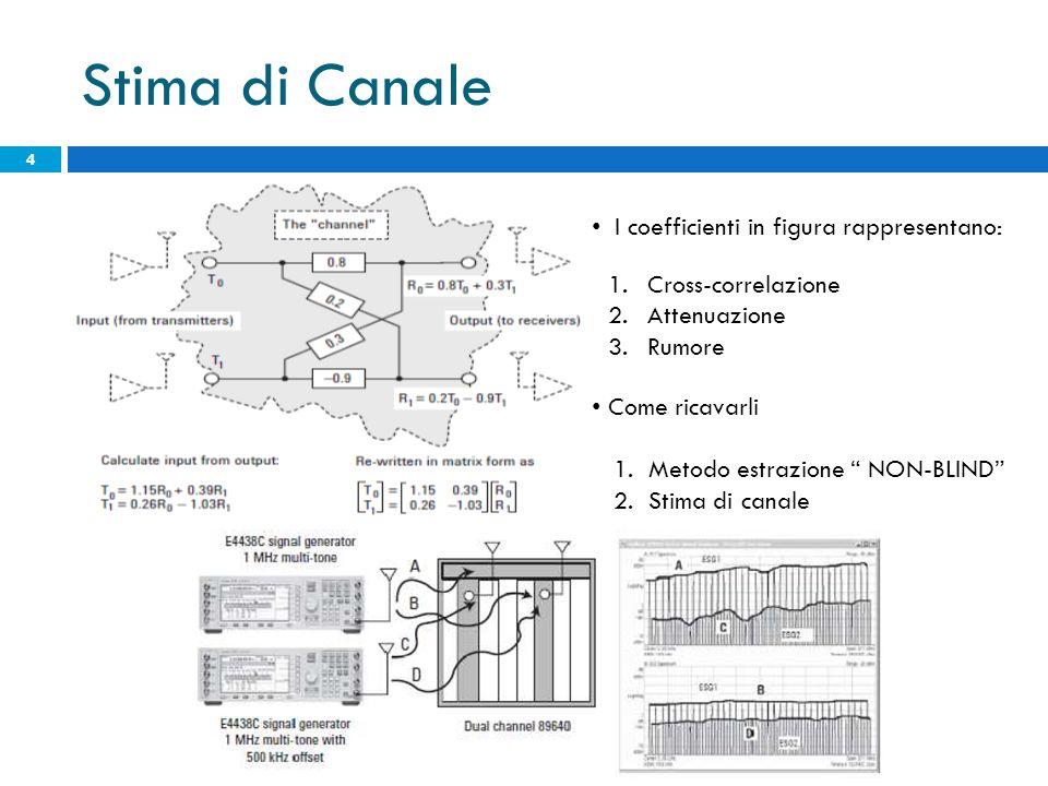 Stima di Canale 4 Come ricavarli 1. Metodo estrazione NON-BLIND 2.