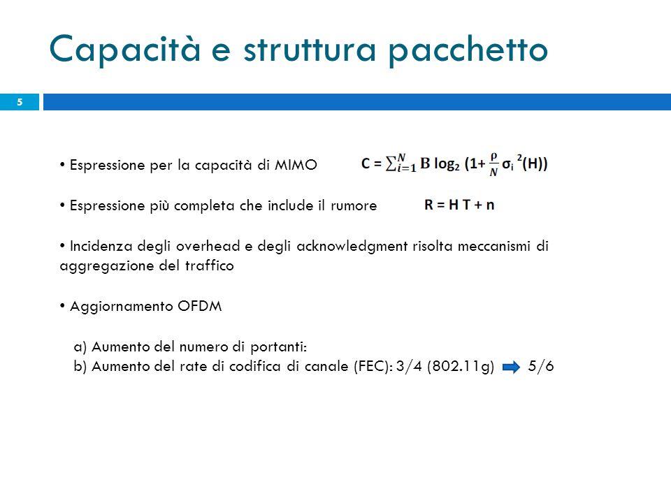 Capacità e struttura pacchetto 5 Espressione per la capacità di MIMO Espressione più completa che include il rumore Incidenza degli overhead e degli a
