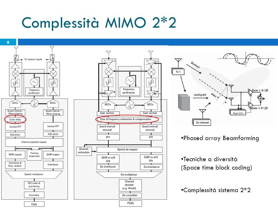 Complessità MIMO 2*2 6 Phased array Beamforming Complessità sistema 2*2 Tecniche a diversità (Space time block coding)