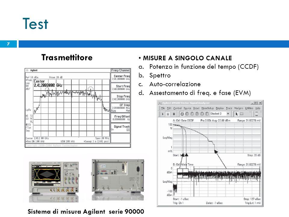 Test 7 MISURE A SINGOLO CANALE a.Potenza in funzione del tempo (CCDF) b.Spettro c.Auto-correlazione d.Assestamento di freq. e fase (EVM) Trasmettitore