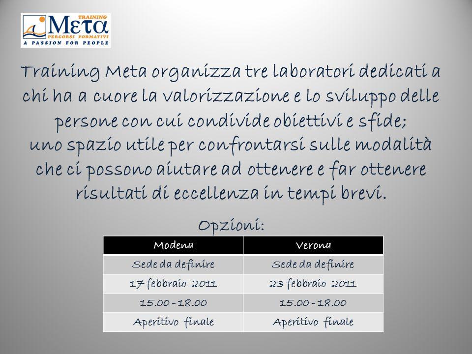 SCHEDA DI adesione (da restituire all ' indirizzo mail info@trainingmeta.it)info@trainingmeta.it Desidero/desideriamo partecipare al laboratorio F(<T)=R 2 nella Sede di _____________________________ Nome e cognome _______________________________________________________ Società ______________________________________ Indirizzo ______________________________________ CAP_________Città_________________ Provincia _____ Data________________