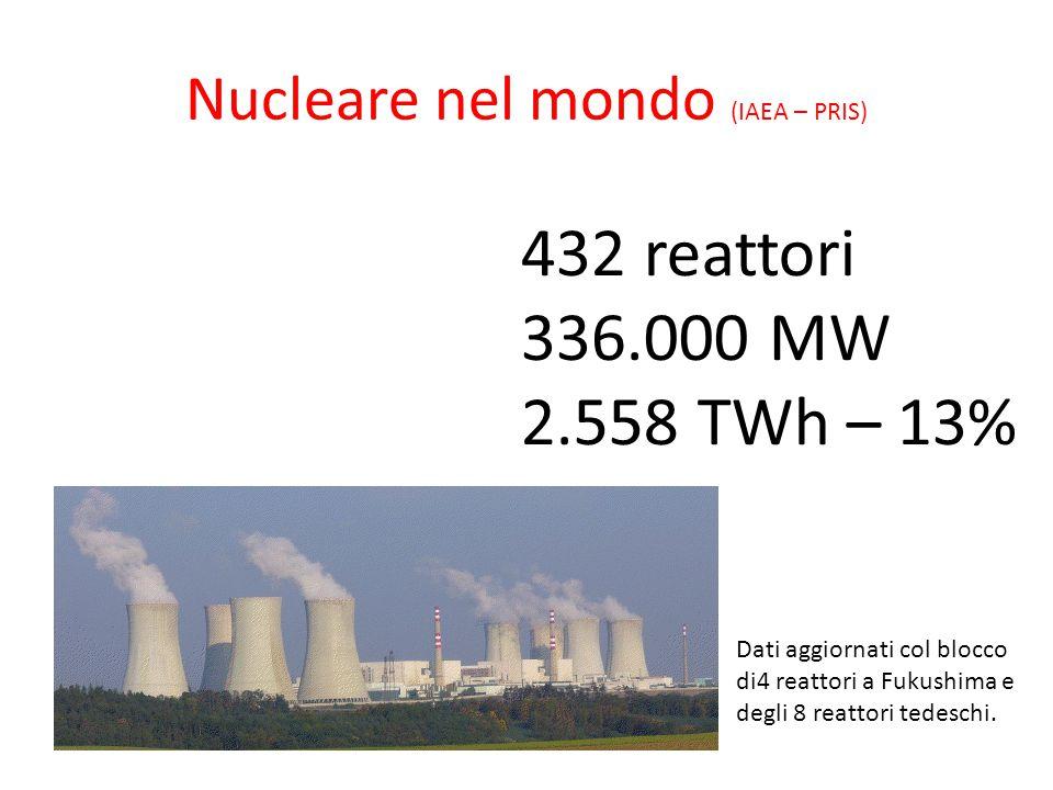 Nucleare nel mondo (IAEA – PRIS) 432 reattori 336.000 MW 2.558 TWh – 13% Dati aggiornati col blocco di4 reattori a Fukushima e degli 8 reattori tedesc