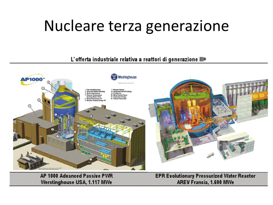 Nucleare terza generazione
