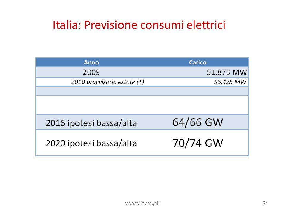 roberto meregalli24 Italia: Previsione consumi elettrici