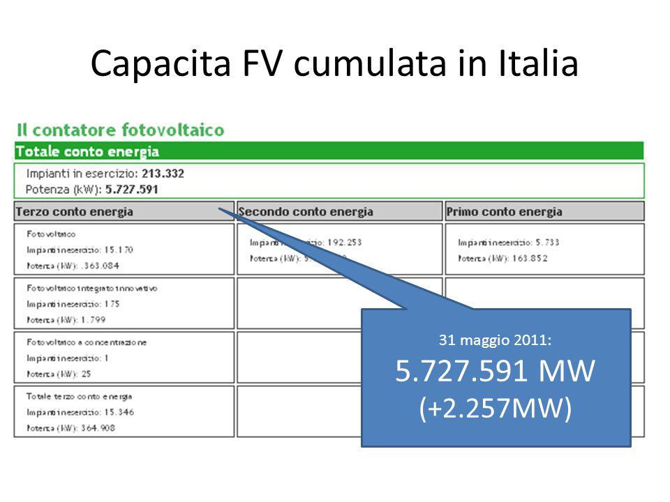 Capacita FV cumulata in Italia 31 maggio 2011: 5.727.591 MW (+2.257MW)