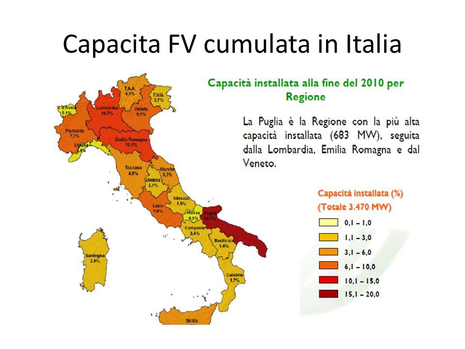 Capacita FV cumulata in Italia