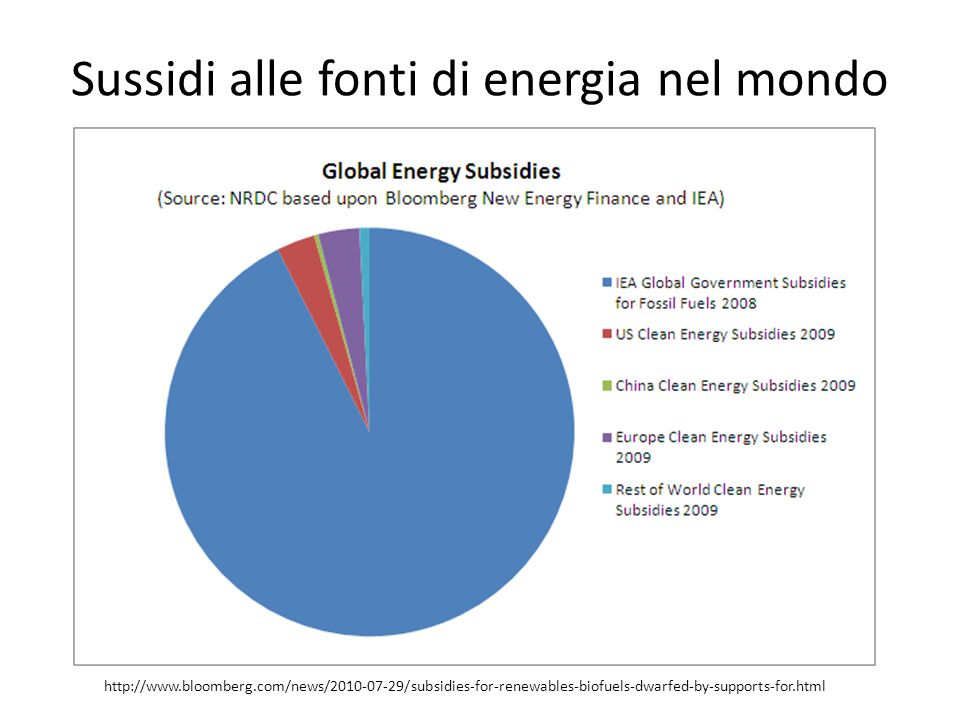 Sussidi alle fonti di energia nel mondo http://www.bloomberg.com/news/2010-07-29/subsidies-for-renewables-biofuels-dwarfed-by-supports-for.html