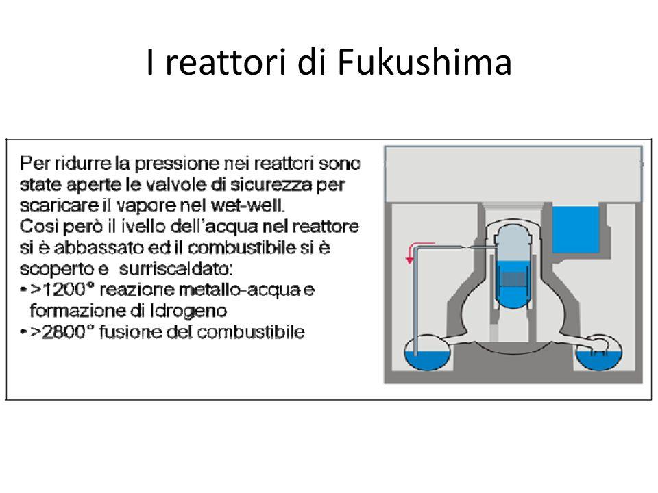 I reattori di Fukushima