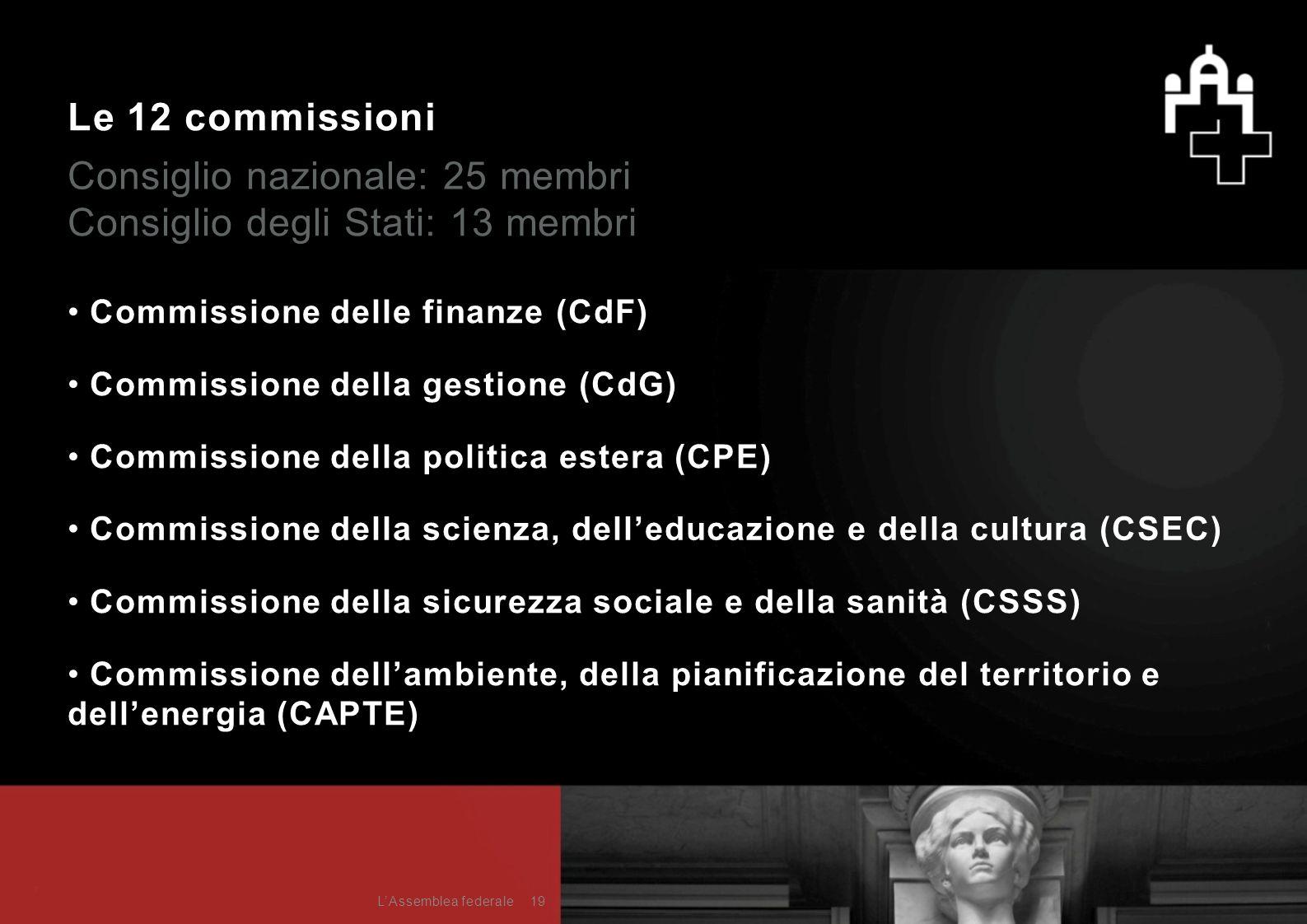 Le 12 commissioni Consiglio nazionale: 25 membri Commissione delle finanze (CdF) Consiglio degli Stati: 13 membri Commissione della gestione (CdG) Com