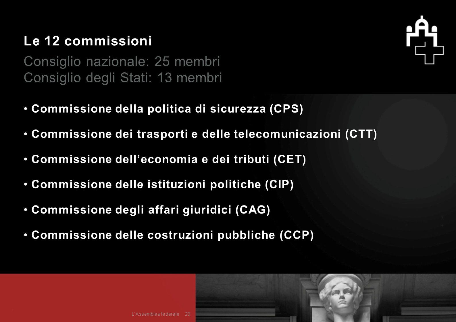 Le 12 commissioni Consiglio nazionale: 25 membri Commissione della politica di sicurezza (CPS) Consiglio degli Stati: 13 membri Commissione dei traspo