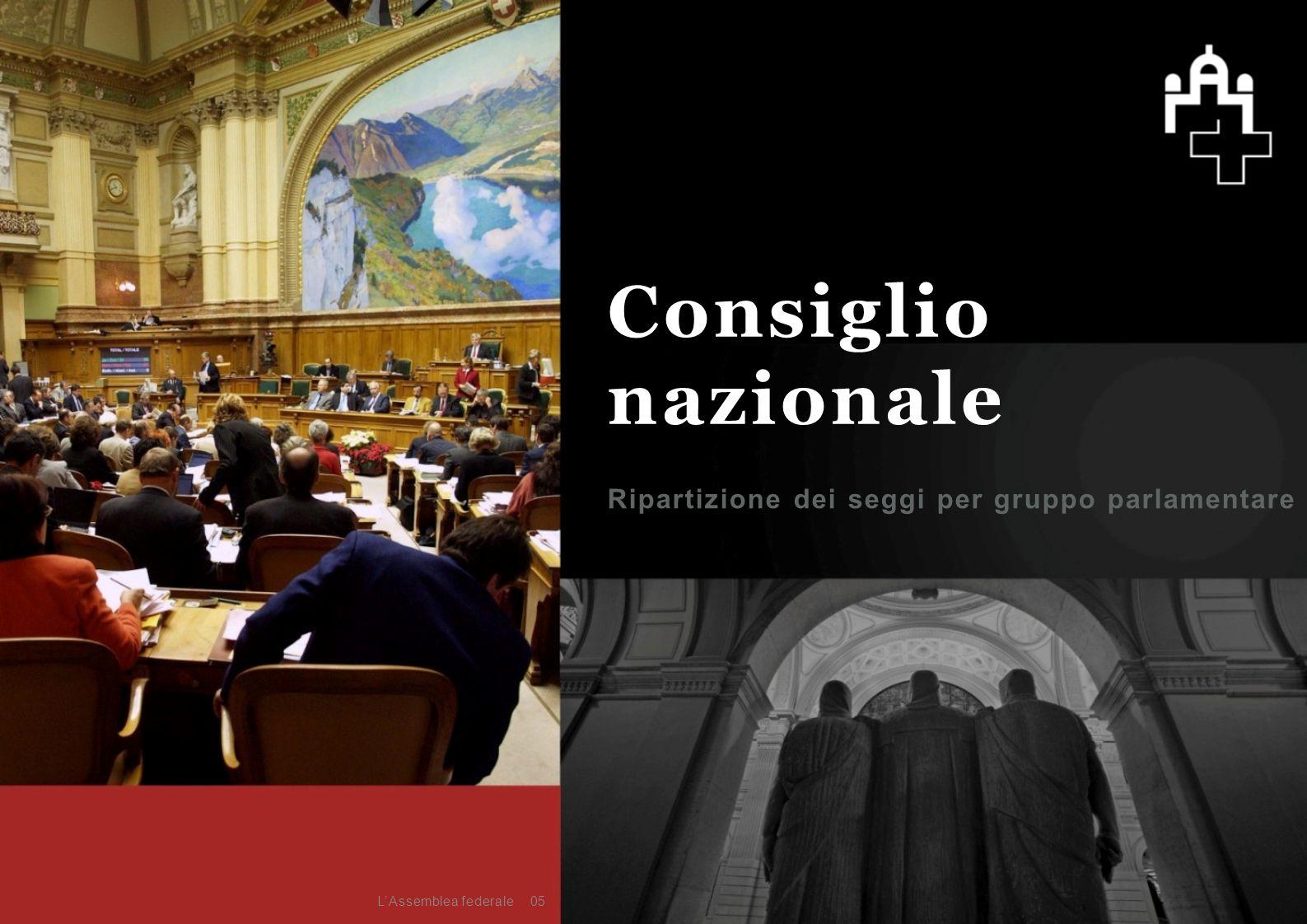 Ripartizione dei seggi per gruppo parlamentare 05 Consiglio nazionale L'Assemblea federale