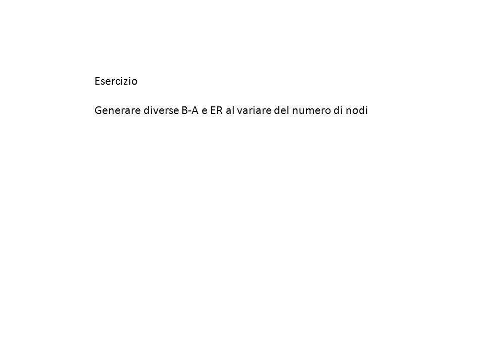 Esercizio Generare diverse B-A e ER al variare del numero di nodi