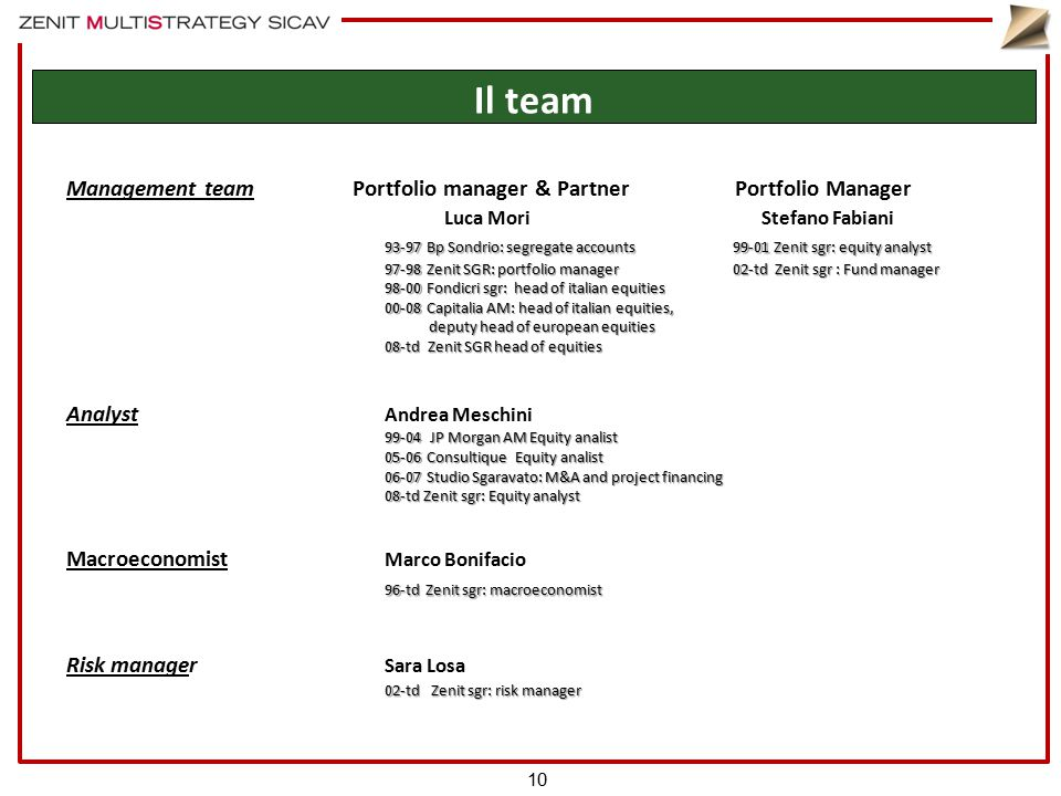 Management team Portfolio manager & Partner Portfolio Manager 93-97 Bp Sondrio: segregate accounts 99-01 Zenit sgr: equity analyst Luca Mori Stefano Fabiani 93-97 Bp Sondrio: segregate accounts 99-01 Zenit sgr: equity analyst 97-98 Zenit SGR: portfolio manager 02-td Zenit sgr : Fund manager 98-00 Fondicri sgr: head of italian equities 00-08 Capitalia AM: head of italian equities, deputy head of european equities 08-td Zenit SGR head of equities 99-04 JP Morgan AM Equity analist Analyst Andrea Meschini 99-04 JP Morgan AM Equity analist 05-06 Consultique Equity analist 06-07 Studio Sgaravato: M&A and project financing 08-td Zenit sgr: Equity analyst Macroeconomist Marco Bonifacio 96-td Zenit sgr: macroeconomist Risk manager Sara Losa 02-td Zenit sgr: risk manager 10 Il team
