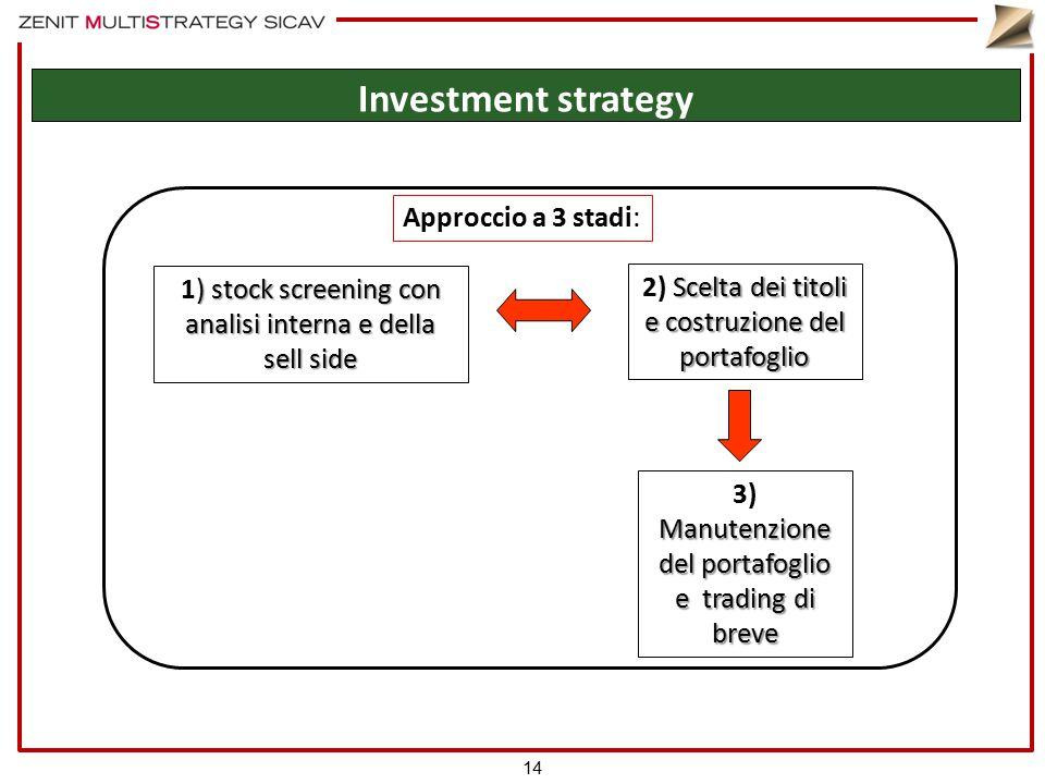 Approccio a 3 stadi: ) stock screening con analisi interna e della sell side 1) stock screening con analisi interna e della sell side Scelta dei titol