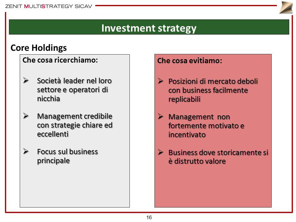 Core Holdings Che cosa ricerchiamo:  Società leader nel loro settore e operatori di nicchia  Management credibile con strategie chiare ed eccellenti