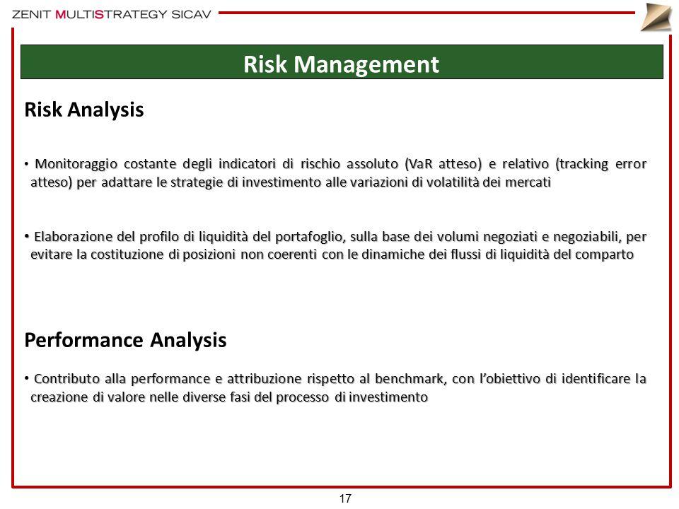 Risk Analysis Monitoraggio costante degli indicatori di rischio assoluto (VaR atteso) e relativo (tracking error atteso) per adattare le strategie di investimento alle variazioni di volatilità dei mercati Elaborazione del profilo di liquidità del portafoglio, sulla base dei volumi negoziati e negoziabili, per evitare la costituzione di posizioni non coerenti con le dinamiche dei flussi di liquidità del comparto Elaborazione del profilo di liquidità del portafoglio, sulla base dei volumi negoziati e negoziabili, per evitare la costituzione di posizioni non coerenti con le dinamiche dei flussi di liquidità del comparto Performance Analysis Contributo alla performance e attribuzione rispetto al benchmark, con l'obiettivo di identificare la creazione di valore nelle diverse fasi del processo di investimento 17 Risk Management