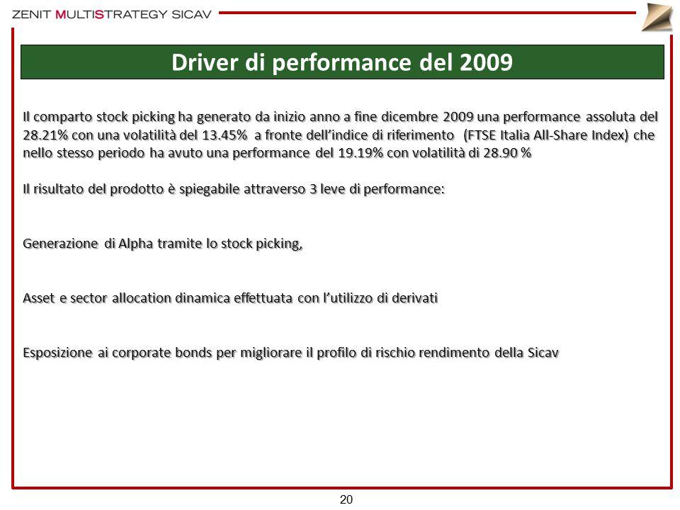 Il comparto stock picking ha generato da inizio anno a fine dicembre 2009 una performance assoluta del 28.21% con una volatilità del 13.45% a fronte d