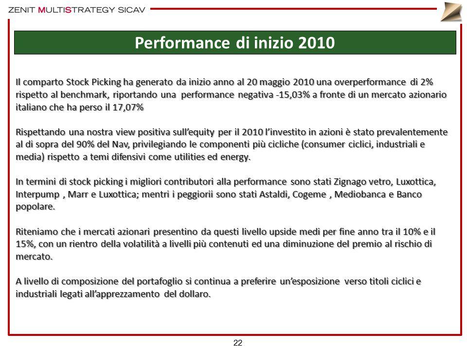 Il comparto Stock Picking ha generato da inizio anno al 20 maggio 2010 una overperformance di 2% rispetto al benchmark, riportando una performance negativa -15,03% a fronte di un mercato azionario italiano che ha perso il 17,07% Rispettando una nostra view positiva sull'equity per il 2010 l'investito in azioni è stato prevalentemente al di sopra del 90% del Nav, privilegiando le componenti più cicliche (consumer ciclici, industriali e media) rispetto a temi difensivi come utilities ed energy.
