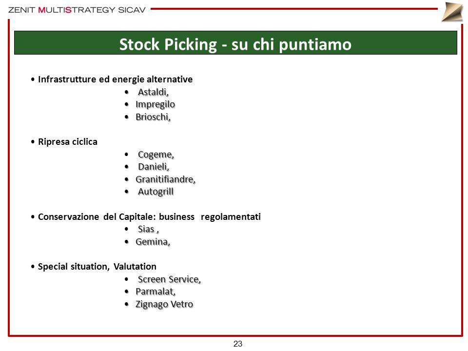 23 Stock Picking - su chi puntiamo Infrastrutture ed energie alternative Astaldi, Astaldi, ImpregiloImpregilo Brioschi,Brioschi, Ripresa ciclica Cogem