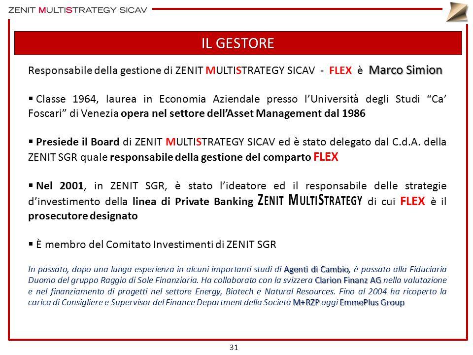 IL GESTORE Marco Simion Responsabile della gestione di ZENIT MULTISTRATEGY SICAV - FLEX è Marco Simion  Classe 1964, laurea in Economia Aziendale pre
